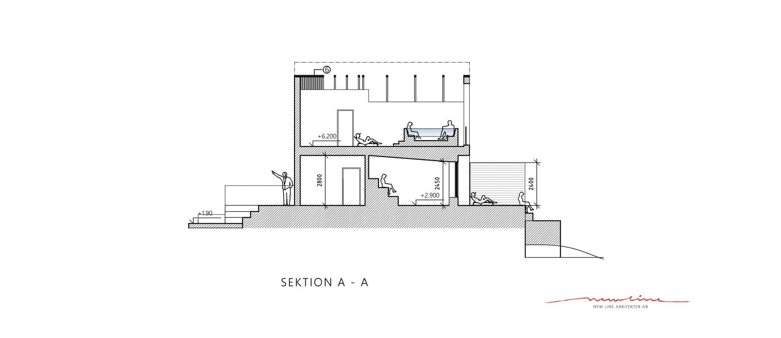 sektion_A_kallbadhuset